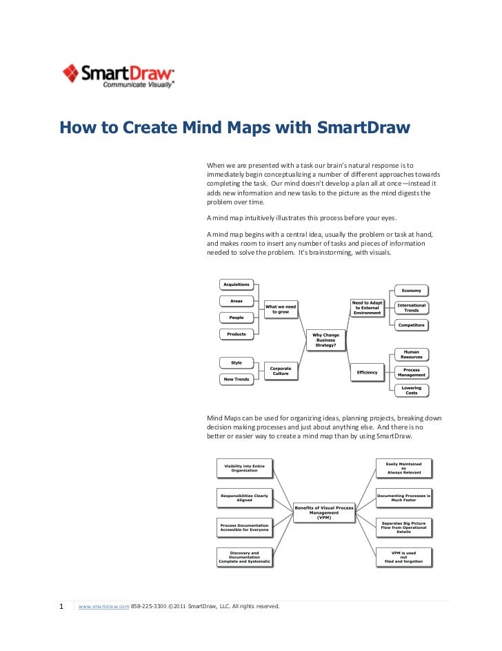 How to Create Mind Maps with SmartDraw