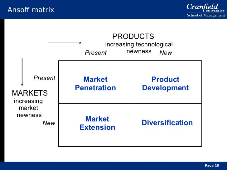 tesco boston matrix and ansoff matrix The ansoff matrix looks similar to the boston matrix in that it is a two-by-two tesco has been successful in this type of documents similar to bcg matrix.