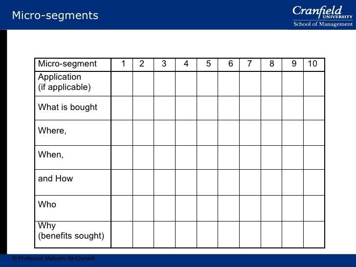 how to create strategic marketing plan