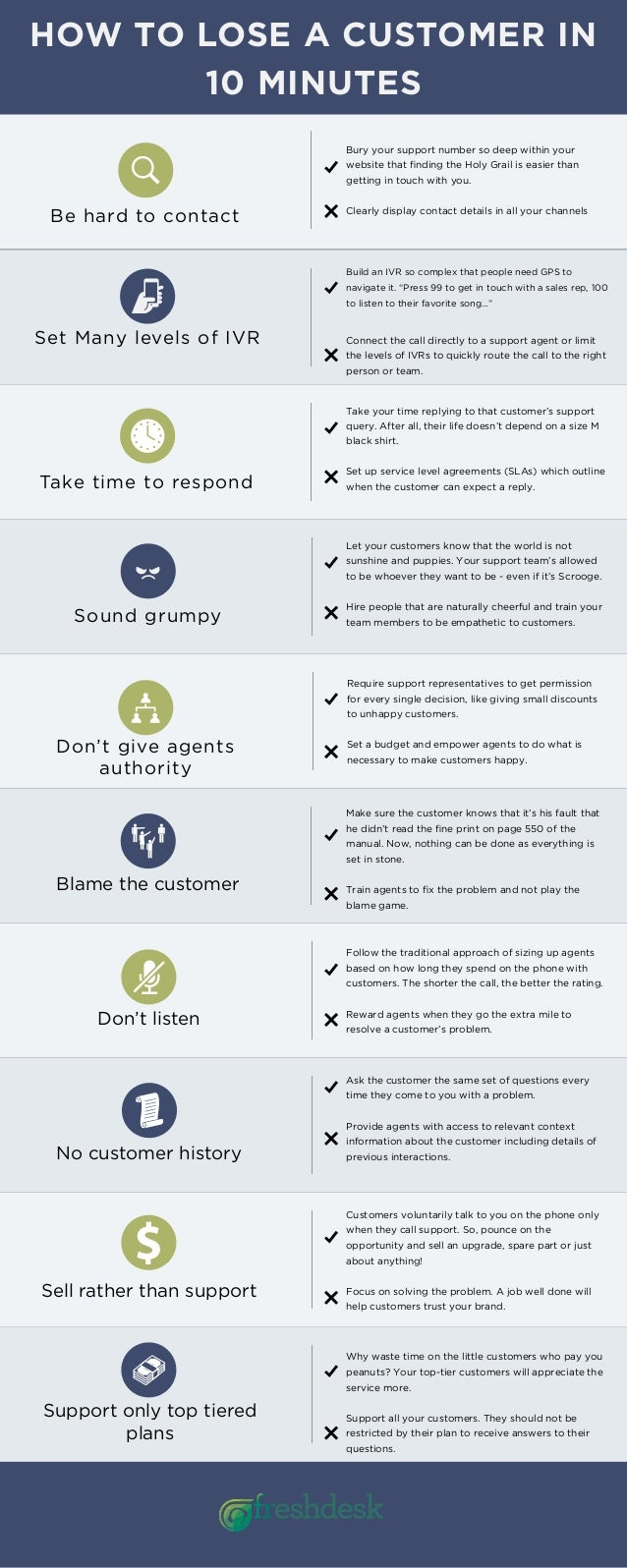 how to take minutes effectively