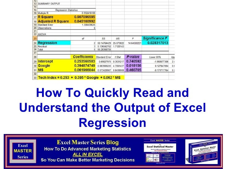How To Quickly Read and Understand the Output of Excel Regression