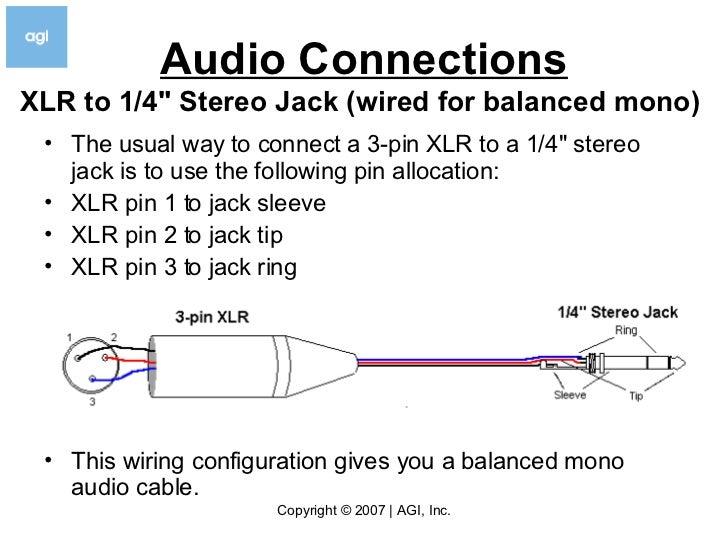Xlr To 1 4 Mono Wiring Diagram : Xlr connector wiring diagram to mono free engine