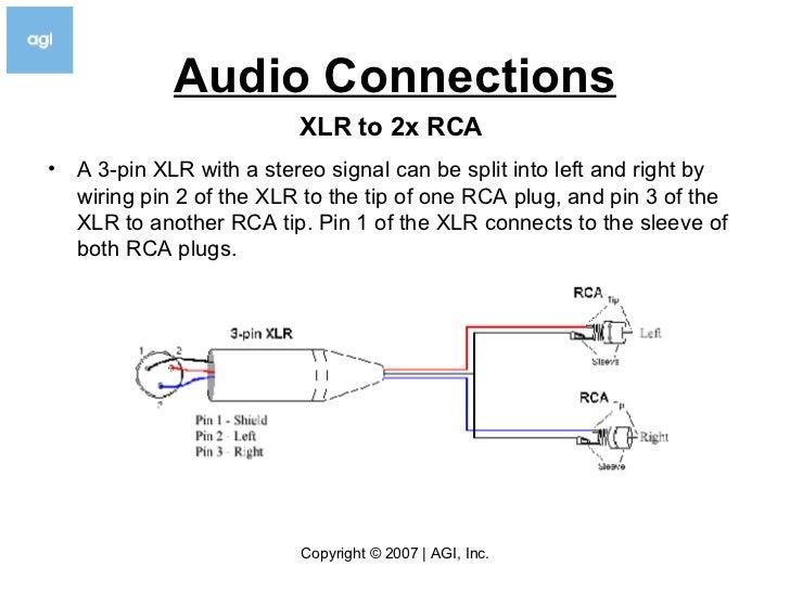 Xlr To Rca Connector Diagram Somurichcom
