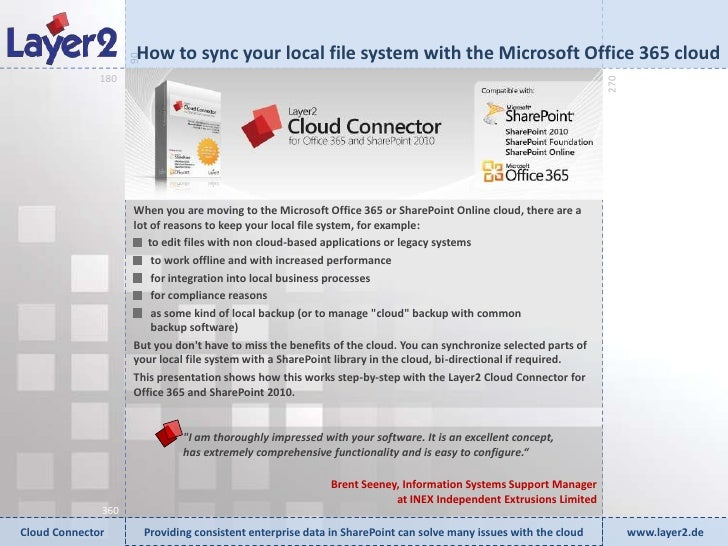 How to sync your local file system with the Microsoft Office 365 cloud                    90              180             ...