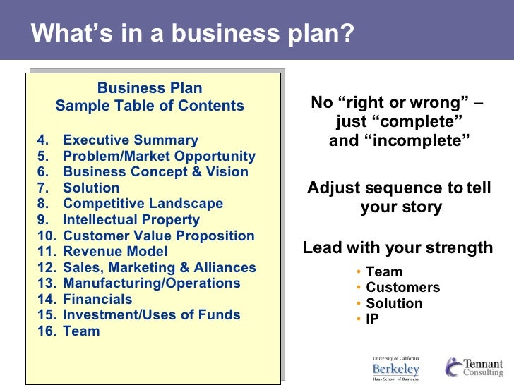 How to do business plan