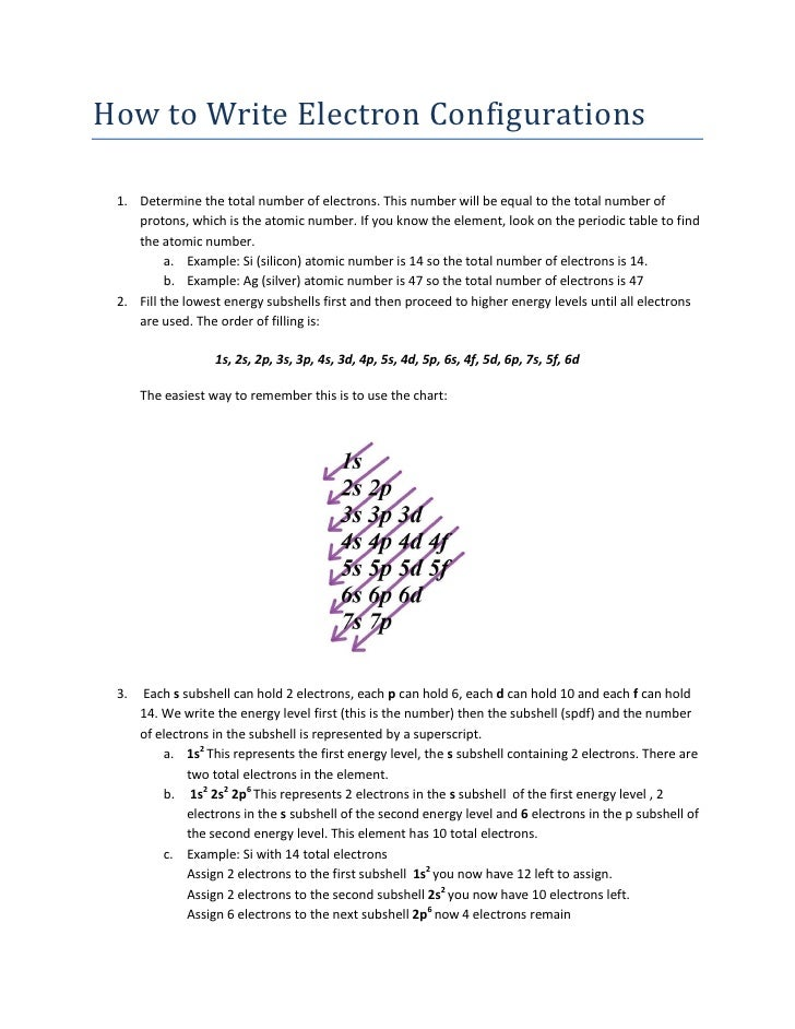 How To Write Electron Configuration