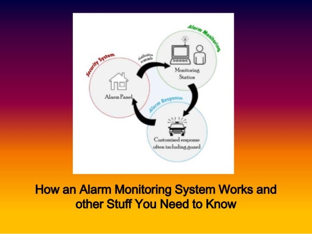 How an Alarm Monitoring System Works andother Stuff You Need to Know