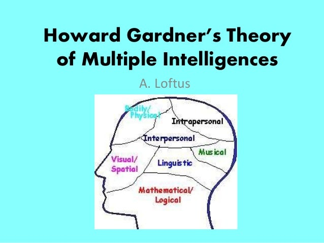 howard gardners theory of multiple intelligence Howard gardners multiple intelligences and  shoemaker holly smith msn 6501 advancement in nursing science multiple intelligence (mi) theory howard.