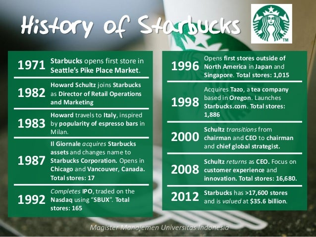 """management style of howard schultz Starbucks has an angel on one shoulder and a devil on the other the angel works to guide starbucks toward its better instincts: to retain the vision that impresario howard schultz had of re-creating a european café for an american (and now a worldwide) clientele, a """"third place"""" that's neither work nor home, where you can take your time, and where you pay more for coffee than you would ."""