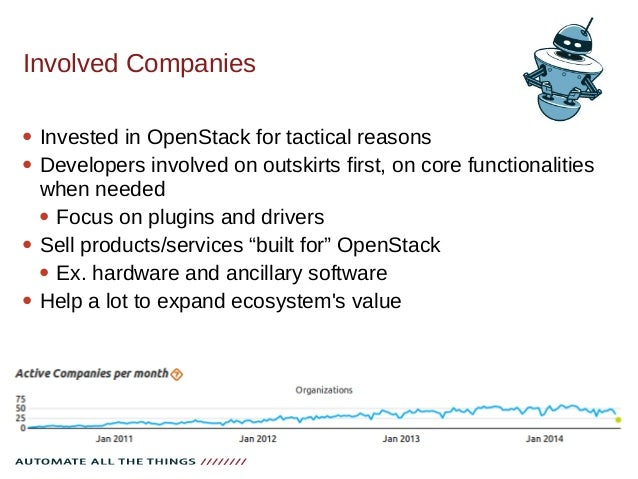 How Big Companies Contribute to OpenStack