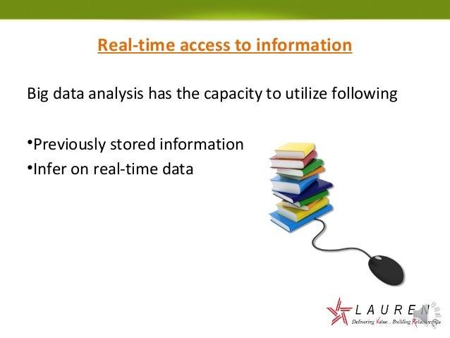 Data Analysis Help
