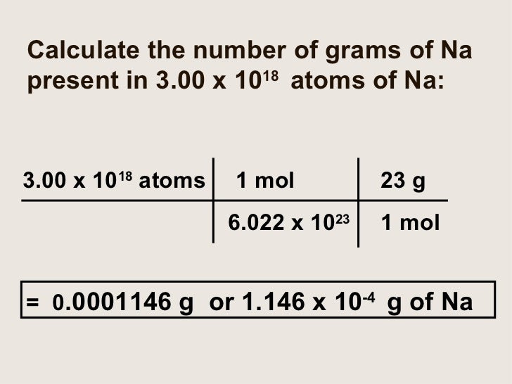 determining avogadro s constant and faraday s constant In chemistry and physics, the avogadro constant, named after scientist amedeo avogadro, is the number of constituent particles, usually atoms or molecules, that are contained in the amount of substance given by one mole.