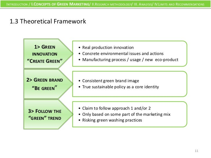 green product essay