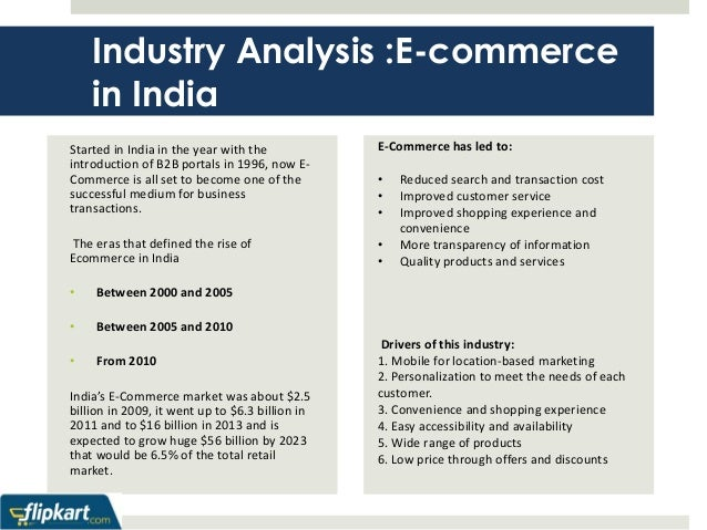 benefits and limitations of ecommerce