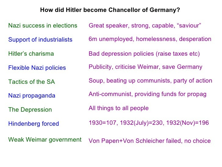 why did hitler become chancellor of germany in 1933 essay History essay  this was vastly different to the government germany did have  the most democratic government in europe  man might not have, the deciding  reason hitler was appointed chancellor in 1933 was due to long-term factors.