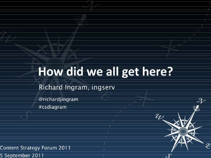 How did we all get here? Richard Ingram, ingserv @richardjingram #csdiagram Content Strategy Forum 2011 5 September 2011