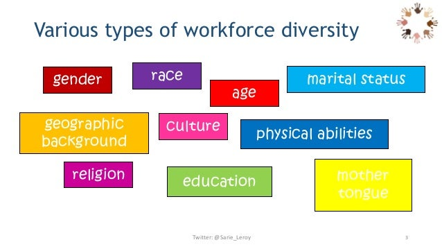 cultural diversity in the workforce Given the importance of diversity to our economy and to our society, let's now turn to the economic data to better understand the state of diversity in today's workforce.