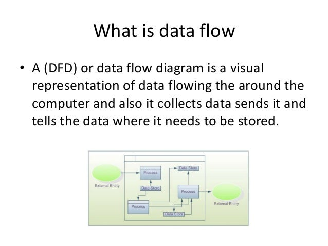how does data flow around a computer system p  how does data flow around a computer system p by luke thurston