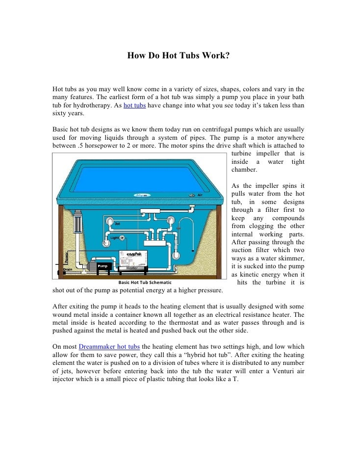 How Do Hot Tubs Work