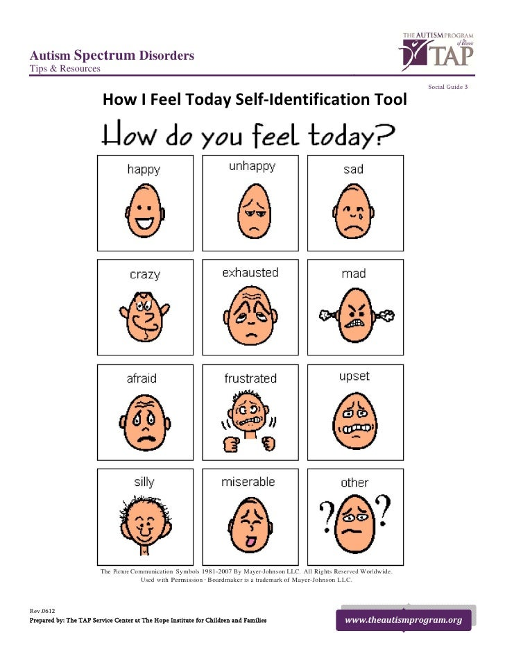 How Do You Feel Today Self-Identification Tool