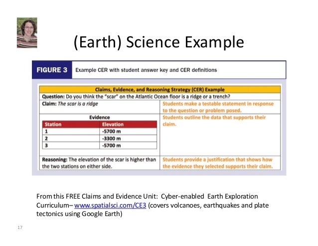 Claim Evidence And Reasoning
