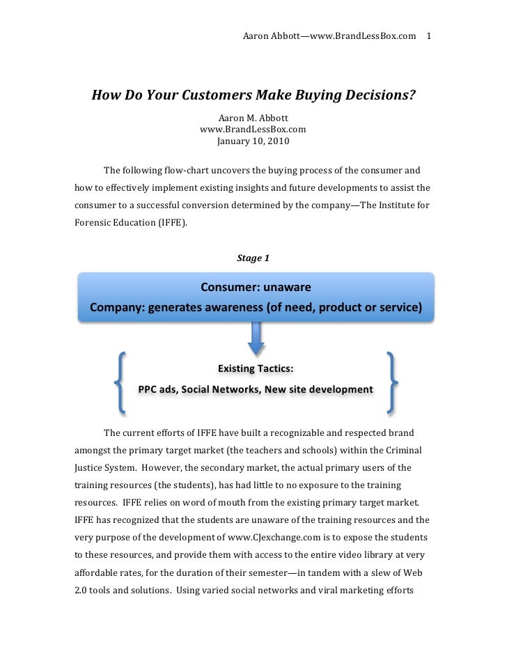 How Do Your Customers Make Buying Decisions Aaron Abbott
