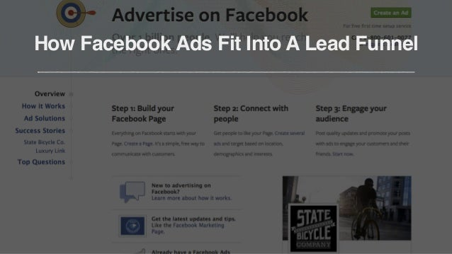 How facebook ads fit into a lead funnel