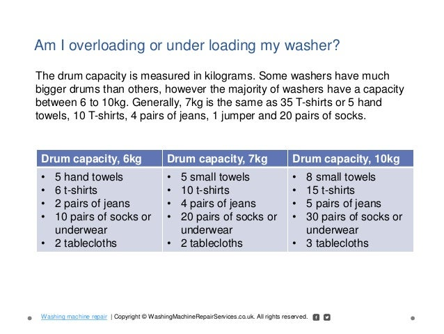 how to load a washing machine