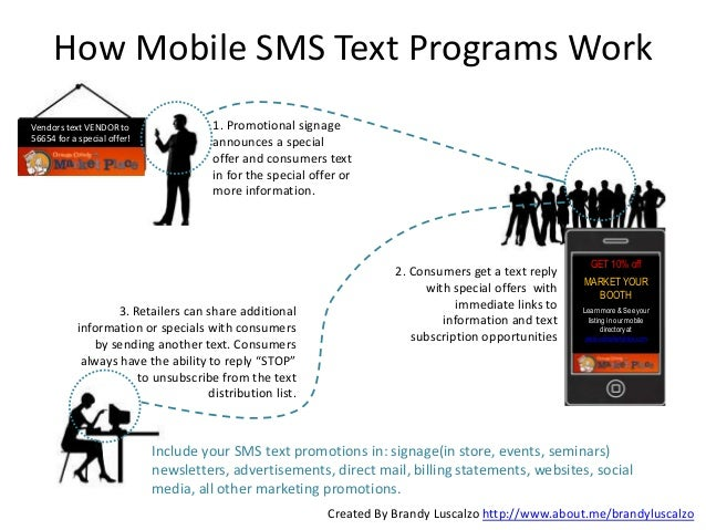 How Mobile SMS Text Programs Work Vendors text VENDOR to 56654 for a special offer!  1. Promotional signage announces a sp...