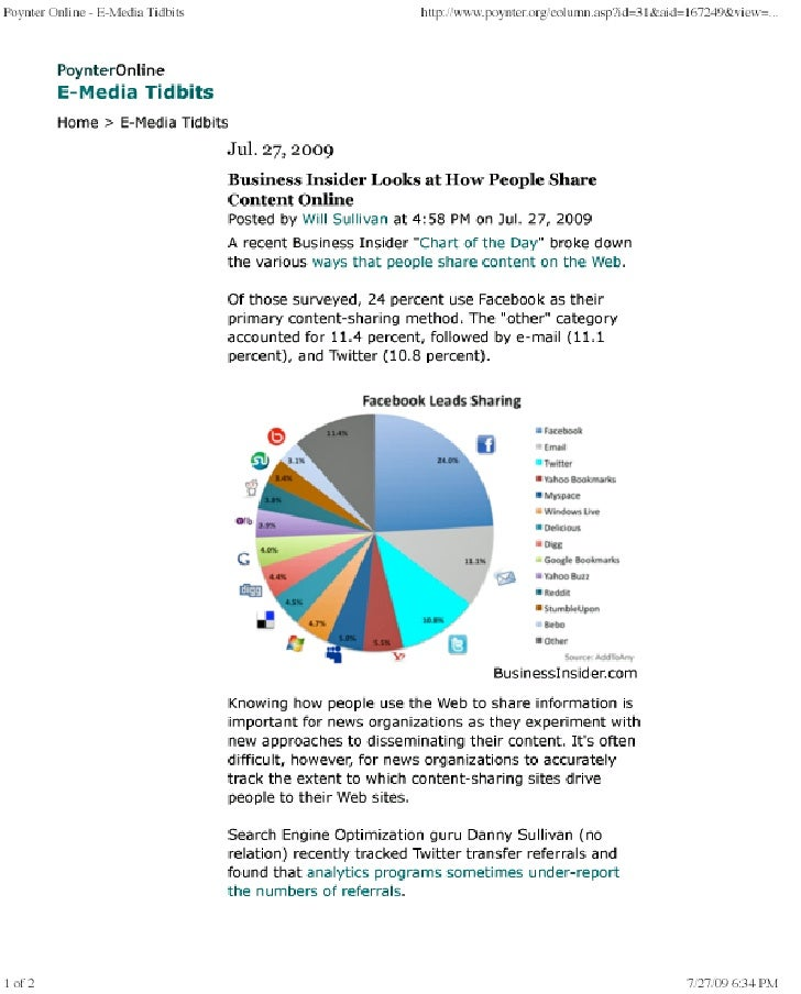 How People Share Content Online