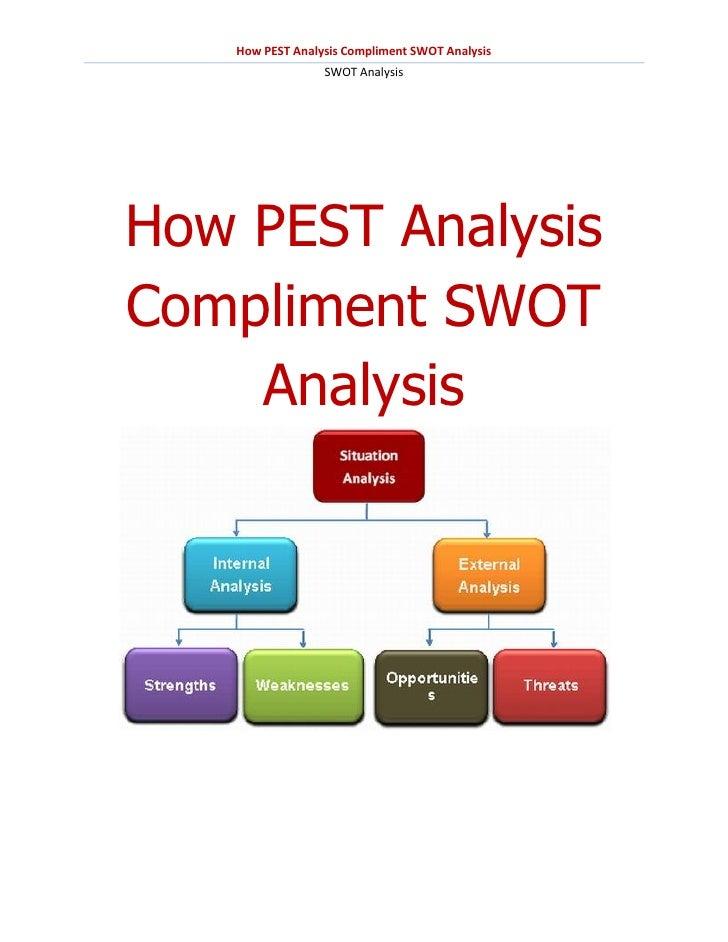 How PEST Analysis Compliment SWOT Analysis                 SWOT AnalysisHow PEST AnalysisCompliment SWOT    Analysis