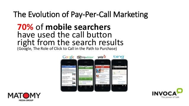 Pay Per Call marketing mobile search