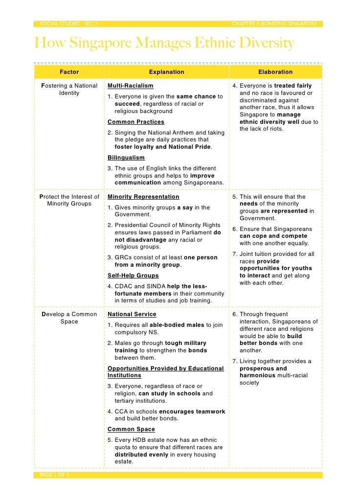 Evaluation Essay Topics to Spark Your Next Paper - Kibin