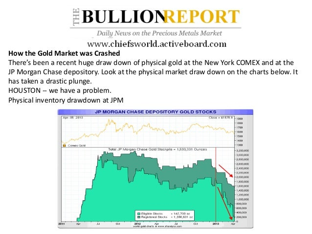 How the gold market was crashed 15 april 2013