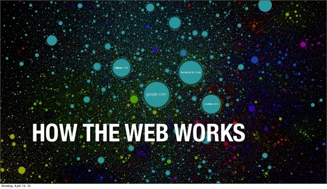 HOW THE WEB WORKSMonday, April 15, 13
