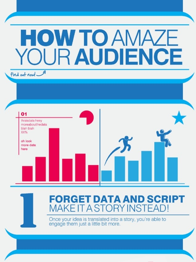 How to amaze your audience