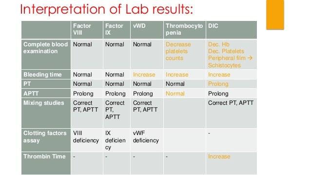 Various - Transfusion Volume 2