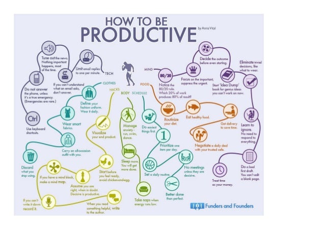 35 Habits of the Most Productive People (Infographic)