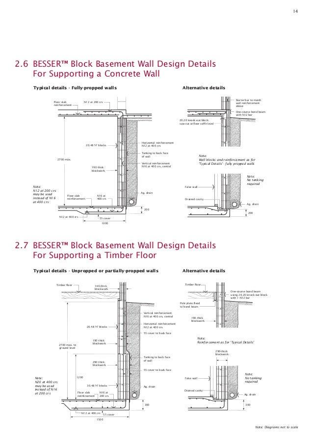 Concrete Basement Wall Design : How to build a besser block wall
