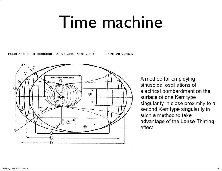 a real time machine