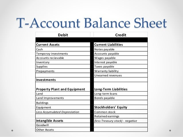 Accounting T Chart Pictures To Pin On Pinterest Pinsdaddy