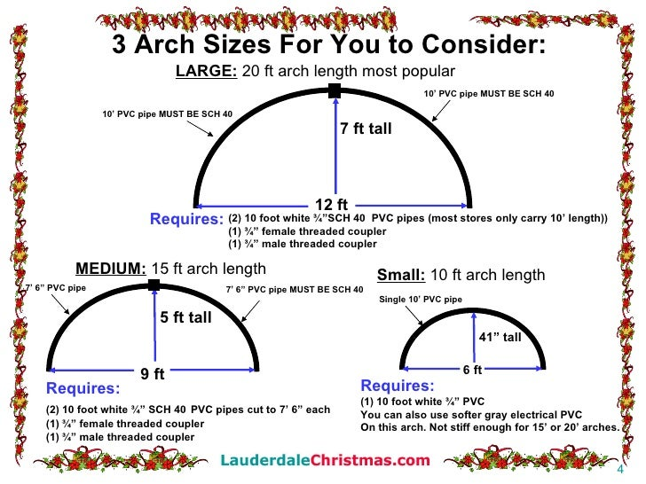 Related keywords suggestions for leaping arches for Christmas arch diy