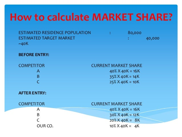 Calculating market penetration