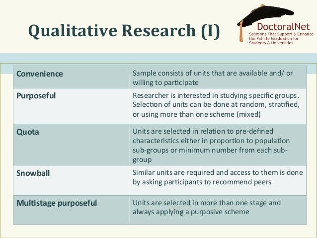 Sample qualitative dissertation