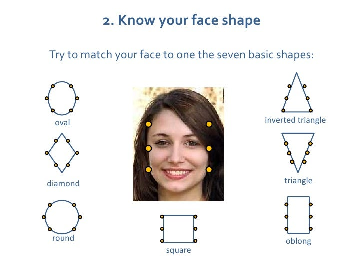 Gallery For > Triangle Face Shape Glasses