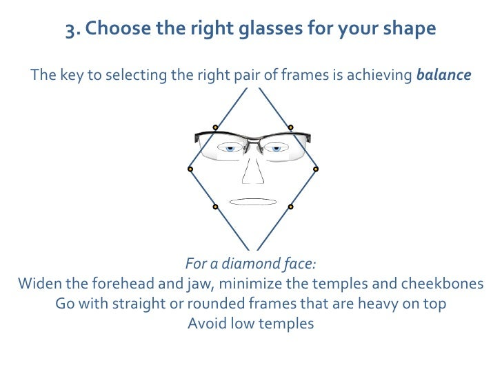Choosing The Right Glasses For Your Face Shape
