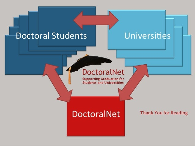 Doctoral	    Doctoral	   Students	    Students	     DoctoralNet	     Universi3es	     Thank	   You	   for	   Reading