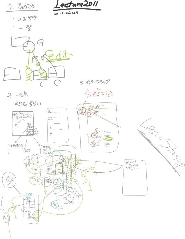 論文の読み方・書き方(第12回板書、12/26、2011年度後期c2-19、高橋雄介)