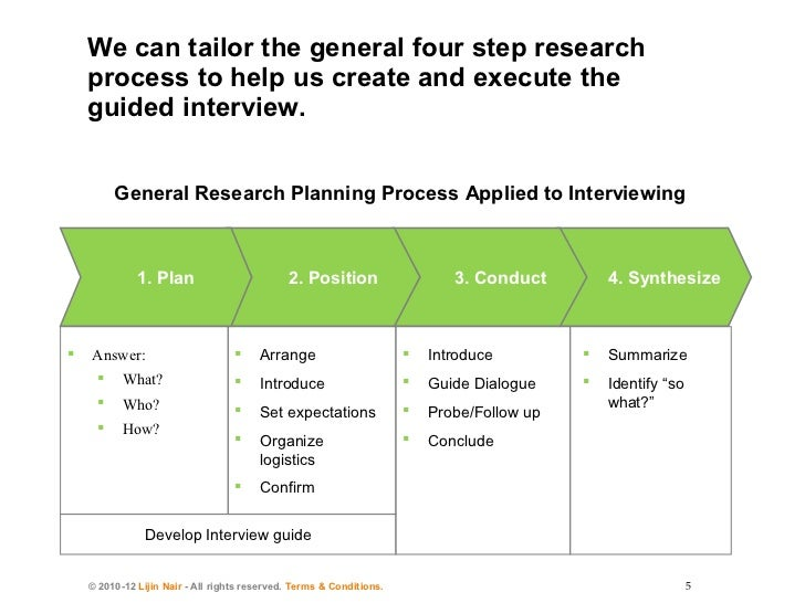 conducting interview research paper Designing & conducting survey research   interview  smc office of institutional research  is a paper and pencil survey the best tool to answer your.