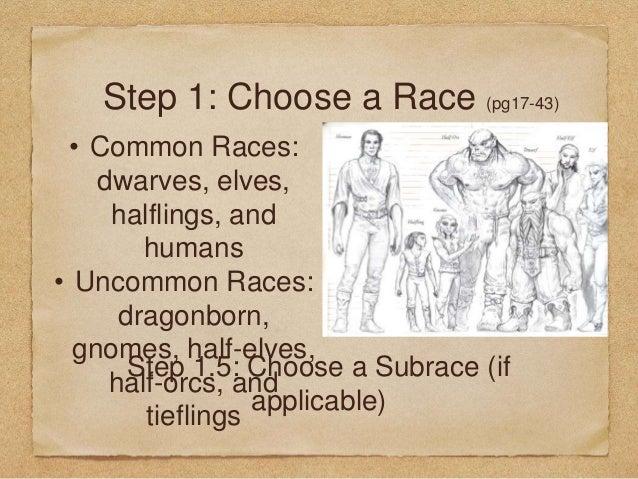 Uncommon Races Dragonborn